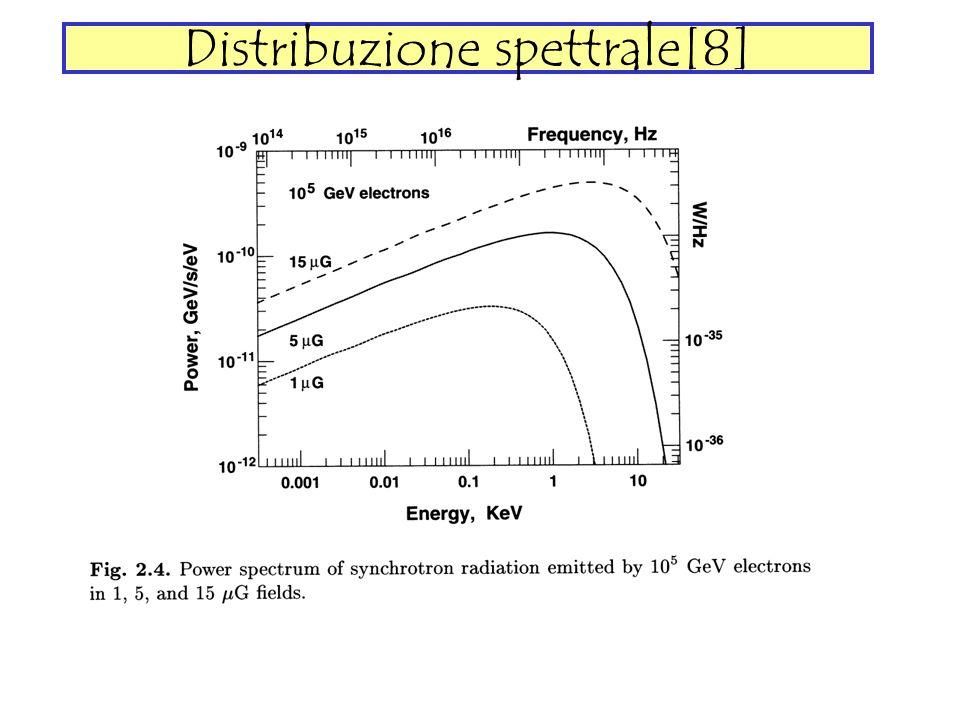Distribuzione spettrale[8]
